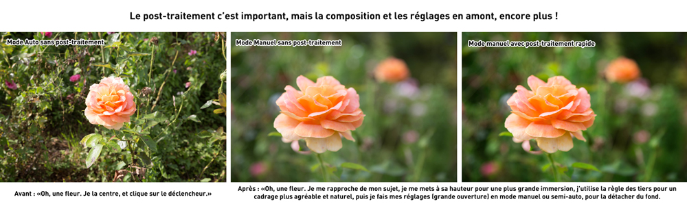 cours photographie formation photo